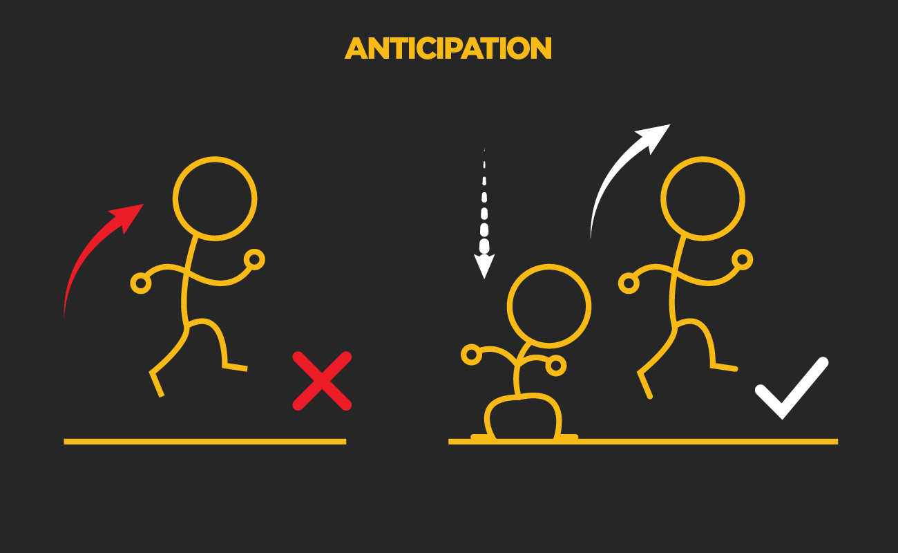 The 12 Principles of Animation – Part One